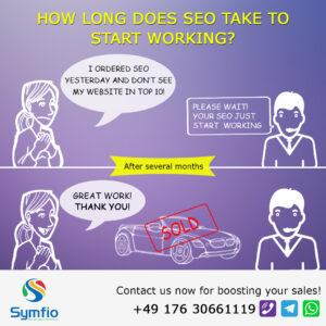 dealership website seo procces
